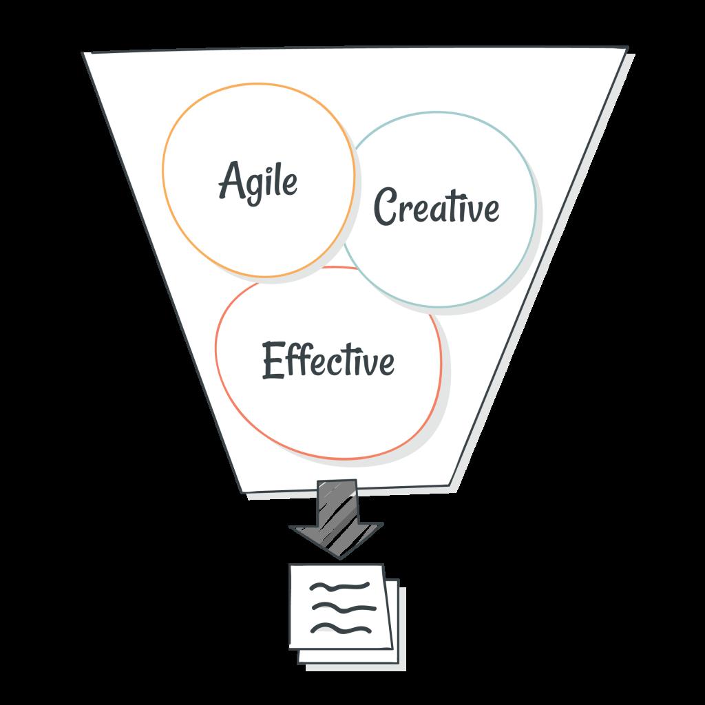 Effective Leadership diagram