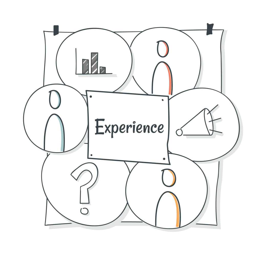 Diagram of Experience